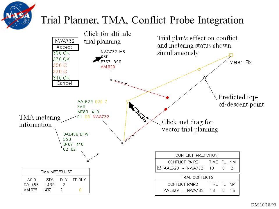 DM 10/18/99 Trial Planner, TMA, Conflict Probe Integration