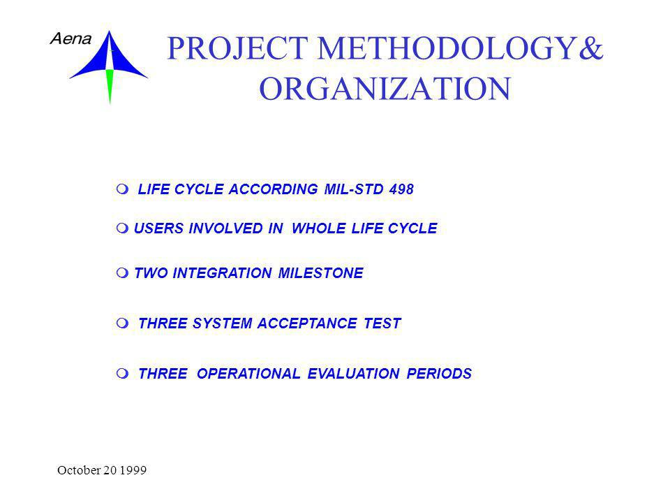 PROJECT METHODOLOGY& ORGANIZATION LIFE CYCLE ACCORDING MIL-STD 498 USERS INVOLVED IN WHOLE LIFE CYCLE TWO INTEGRATION MILESTONE THREE SYSTEM ACCEPTANCE TEST THREE OPERATIONAL EVALUATION PERIODS