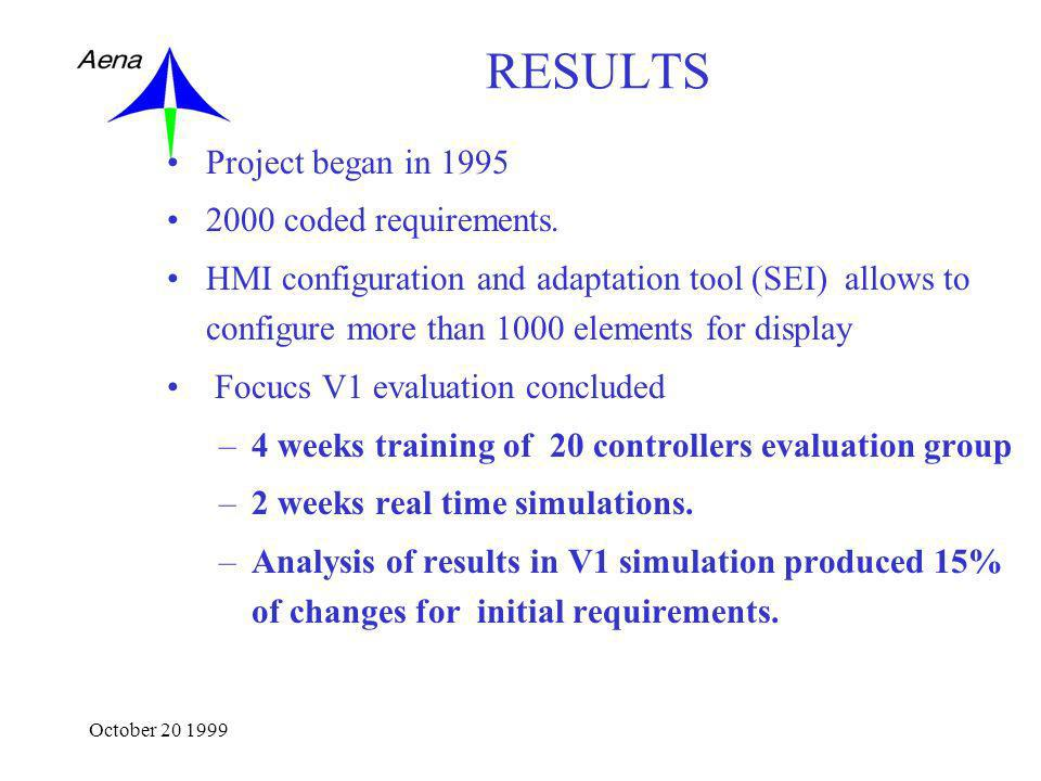 October 20 1999 RESULTS Project began in 1995 2000 coded requirements.