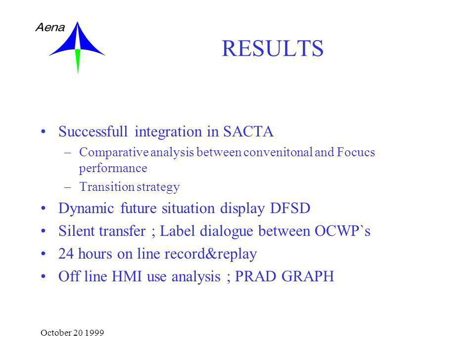 October 20 1999 RESULTS Successfull integration in SACTA –Comparative analysis between convenitonal and Focucs performance –Transition strategy Dynamic future situation display DFSD Silent transfer ; Label dialogue between OCWP`s 24 hours on line record&replay Off line HMI use analysis ; PRAD GRAPH