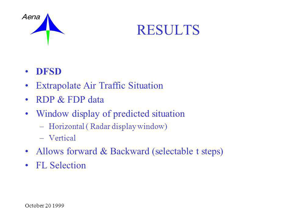 October 20 1999 RESULTS DFSD Extrapolate Air Traffic Situation RDP & FDP data Window display of predicted situation –Horizontal ( Radar display window) –Vertical Allows forward & Backward (selectable t steps) FL Selection