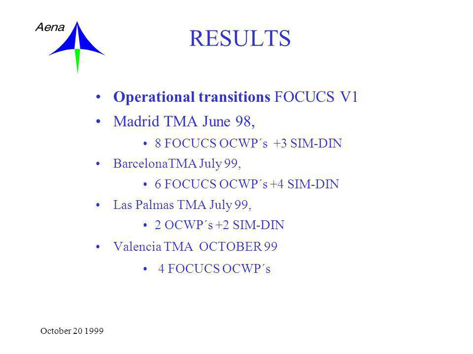 October 20 1999 RESULTS Operational transitions FOCUCS V1 Madrid TMA June 98, 8 FOCUCS OCWP´s +3 SIM-DIN BarcelonaTMA July 99, 6 FOCUCS OCWP´s +4 SIM-DIN Las Palmas TMA July 99, 2 OCWP´s +2 SIM-DIN Valencia TMA OCTOBER 99 4 FOCUCS OCWP´s
