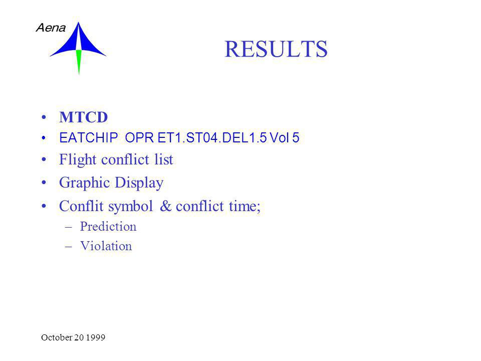 October 20 1999 RESULTS MTCD EATCHIP OPR ET1.ST04.DEL1.5 Vol 5 Flight conflict list Graphic Display Conflit symbol & conflict time; –Prediction –Violation