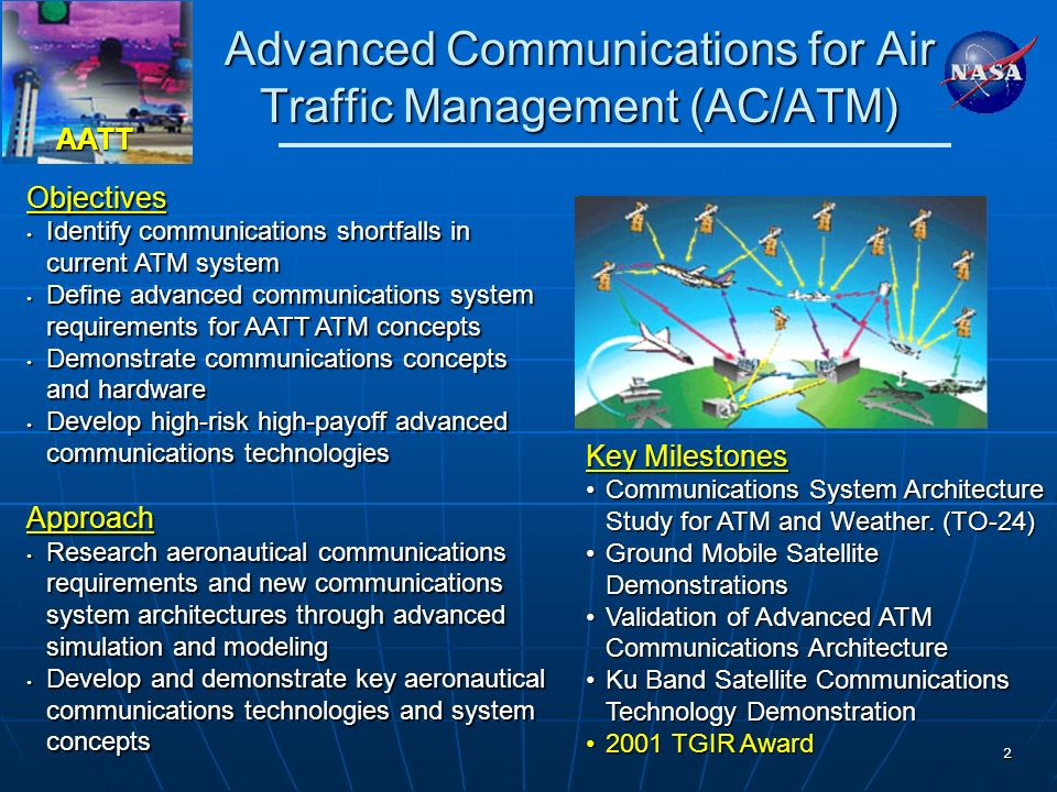 2 Advanced Communications for Air Traffic Management (AC/ATM) AATT Objectives Identify communications shortfalls in current ATM system Identify communications shortfalls in current ATM system Define advanced communications system requirements for AATT ATM concepts Define advanced communications system requirements for AATT ATM concepts Demonstrate communications concepts and hardware Demonstrate communications concepts and hardware Develop high-risk high-payoff advanced communications technologies Develop high-risk high-payoff advanced communications technologiesApproach Research aeronautical communications requirements and new communications system architectures through advanced simulation and modeling Research aeronautical communications requirements and new communications system architectures through advanced simulation and modeling Develop and demonstrate key aeronautical communications technologies and system concepts Develop and demonstrate key aeronautical communications technologies and system concepts Key Milestones Communications System Architecture Study for ATM and Weather.