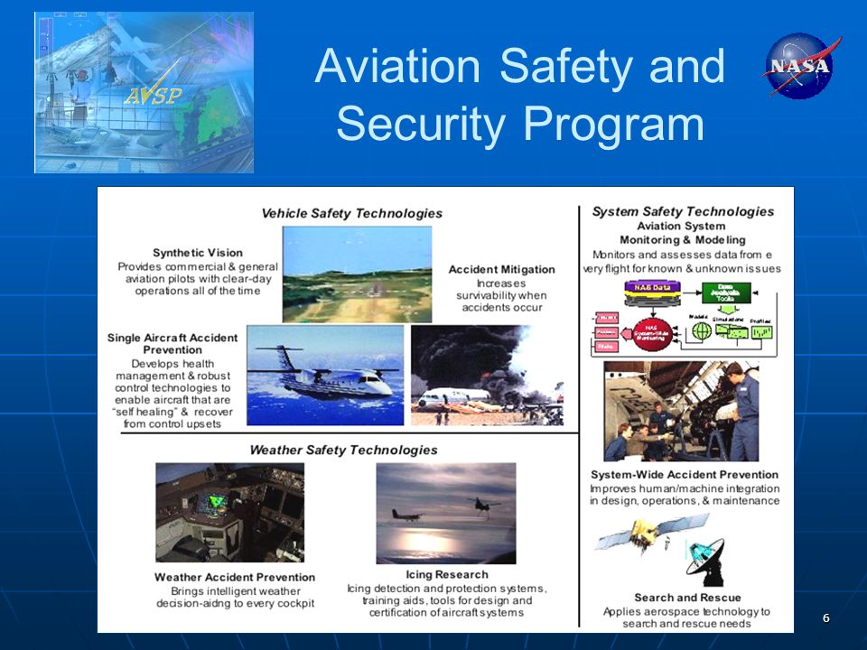 6 Aviation Safety and Security Program