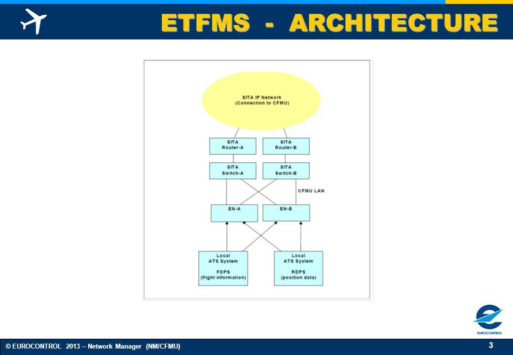 4 © EUROCONTROL 2013 – Network Manager (NM/CFMU) ETFMS - ARCHITECTURE EN-A EN-B Router EN-A EN-B Router ATS Correlated Position Data Flight data (FSA) ATS EN-A EN-B Router ATS AN3 Router ECMC Others CS ECMC Router AN3 Others CS WAN (PENS) Haren (Brussels Belgium) Brétigny (near Paris France) Correlated Position Data Flight data (FSA) Correlated Position Data Flight data (FSA) ANSP (ECAC Member States)