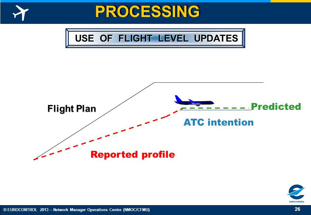 26 © EUROCONTROL 2013 – Network Manager Operations Centre (NMOC/CFMU) Flight Plan Reported profile Predicted USE OF FLIGHT LEVEL UPDATES ATC intention