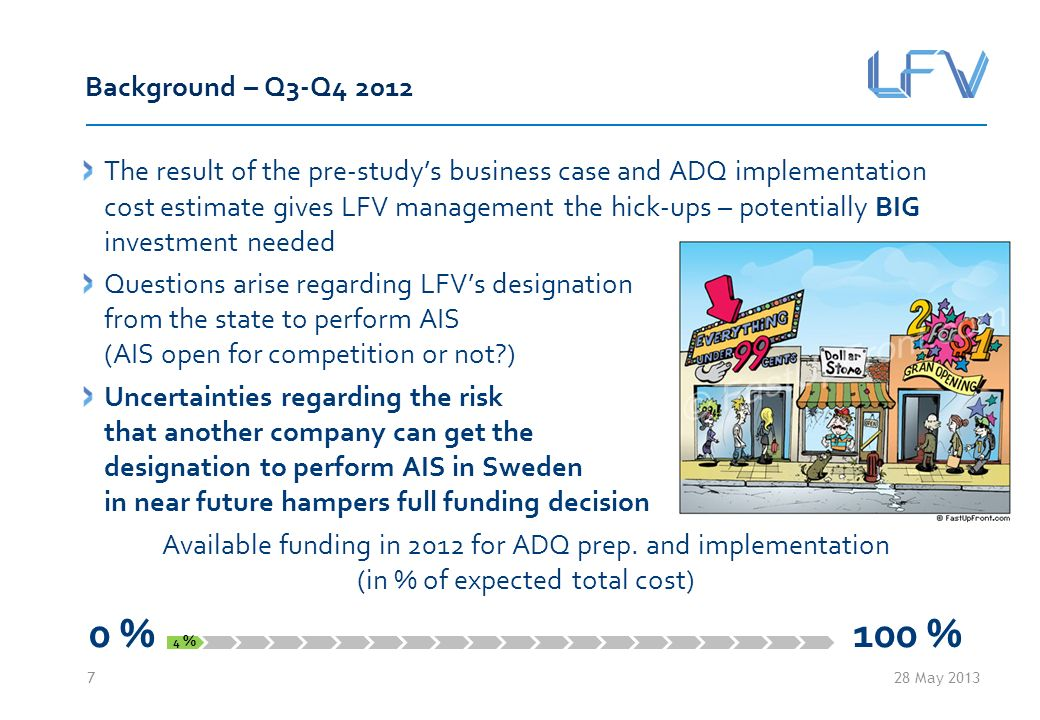 28 May 2013 Background – Q3-Q4 2012 The result of the pre-studys business case and ADQ implementation cost estimate gives LFV management the hick-ups – potentially BIG investment needed Questions arise regarding LFVs designation from the state to perform AIS (AIS open for competition or not?) Uncertainties regarding the risk that another company can get the designation to perform AIS in Sweden in near future hampers full funding decision Available funding in 2012 for ADQ prep.