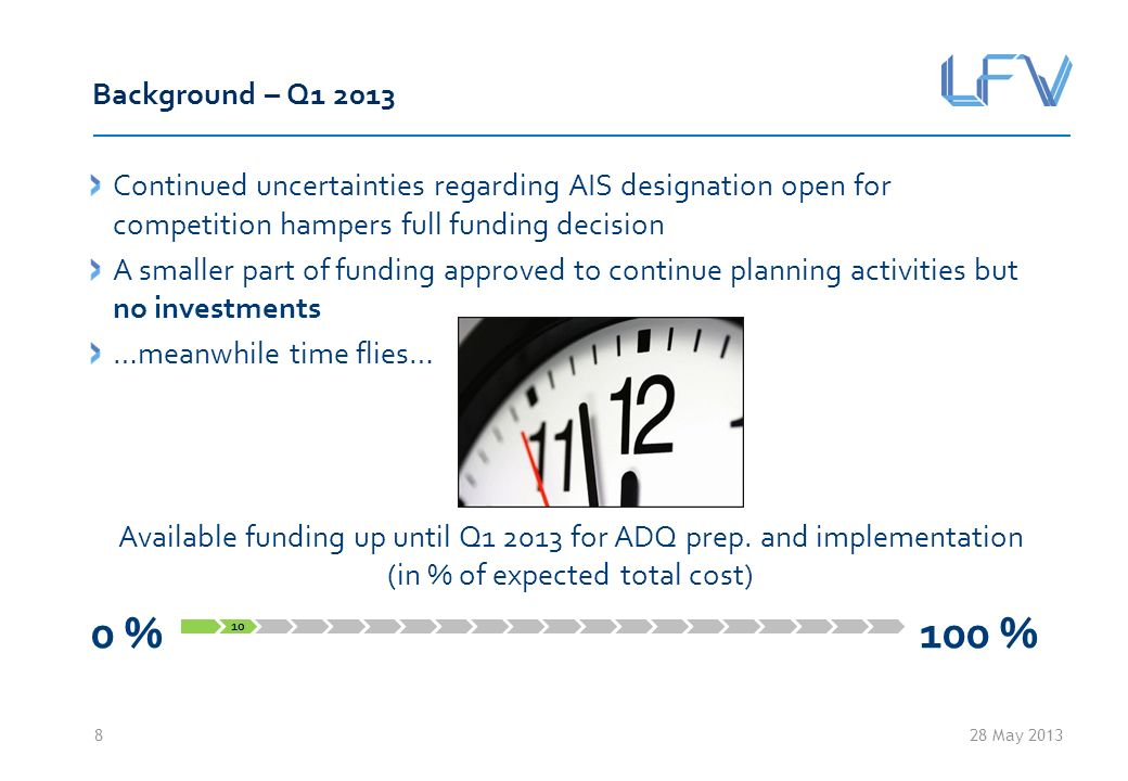 28 May 2013 Background – Q2 2013 LFV decision for full funding of the ADQ IR implementation The show can begin.