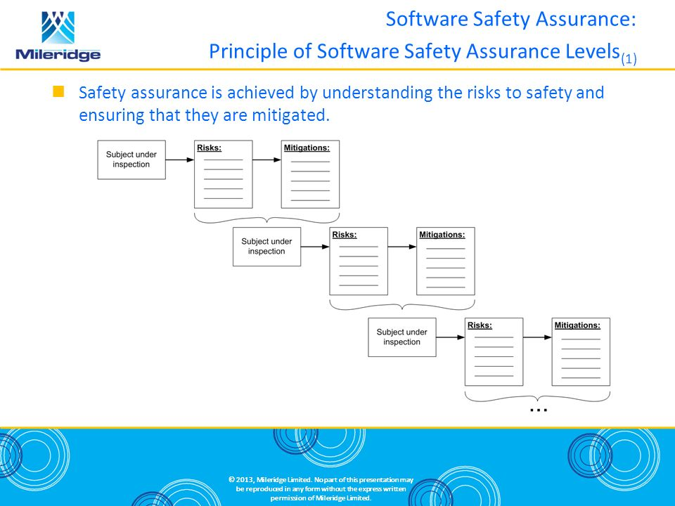 Safety assurance is achieved by understanding the risks to safety and ensuring that they are mitigated. Software Safety Assurance: Principle of Softwa