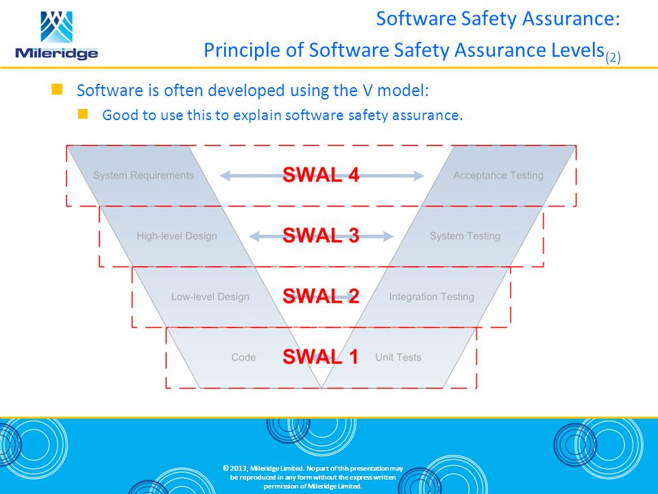 Software is often developed using the V model: Good to use this to explain software safety assurance. Software Safety Assurance: Principle of Software