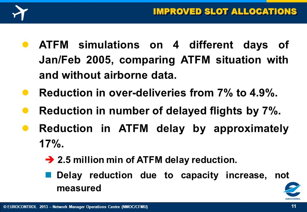 11 © EUROCONTROL 2013 – Network Manager Operations Centre (NMOC/CFMU) IMPROVED SLOT ALLOCATIONS ATFM simulations on 4 different days of Jan/Feb 2005,