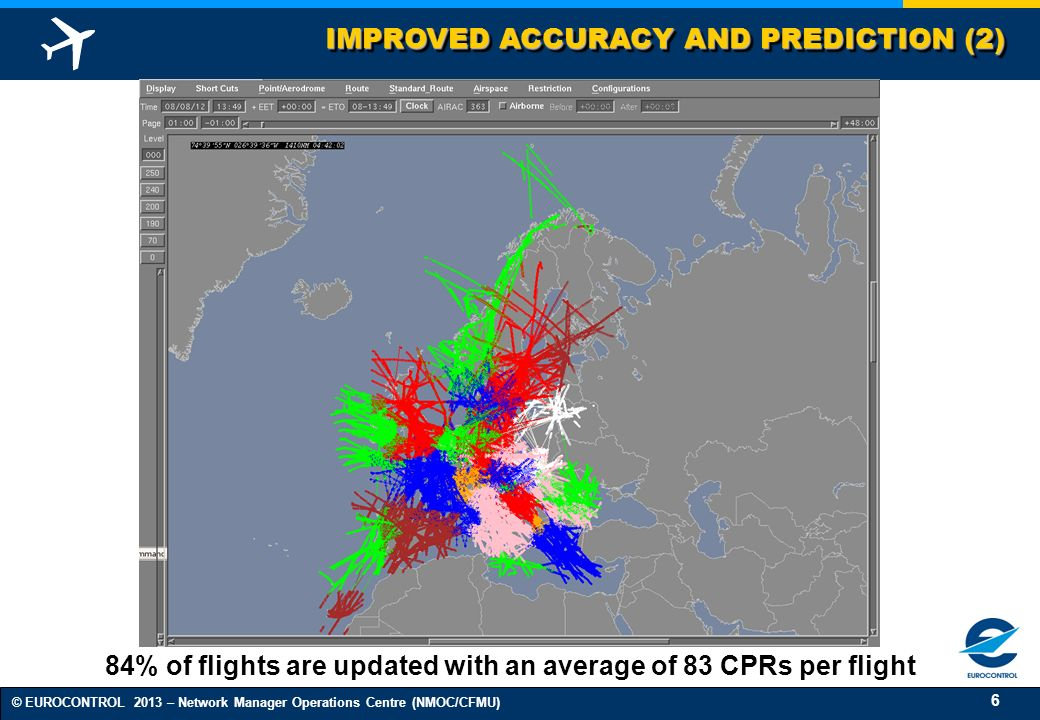 7 © EUROCONTROL 2013 – Network Manager Operations Centre (NMOC/CFMU) IMPROVED ACCURACY AND PREDICTION (3) Planned trajectory CPRs