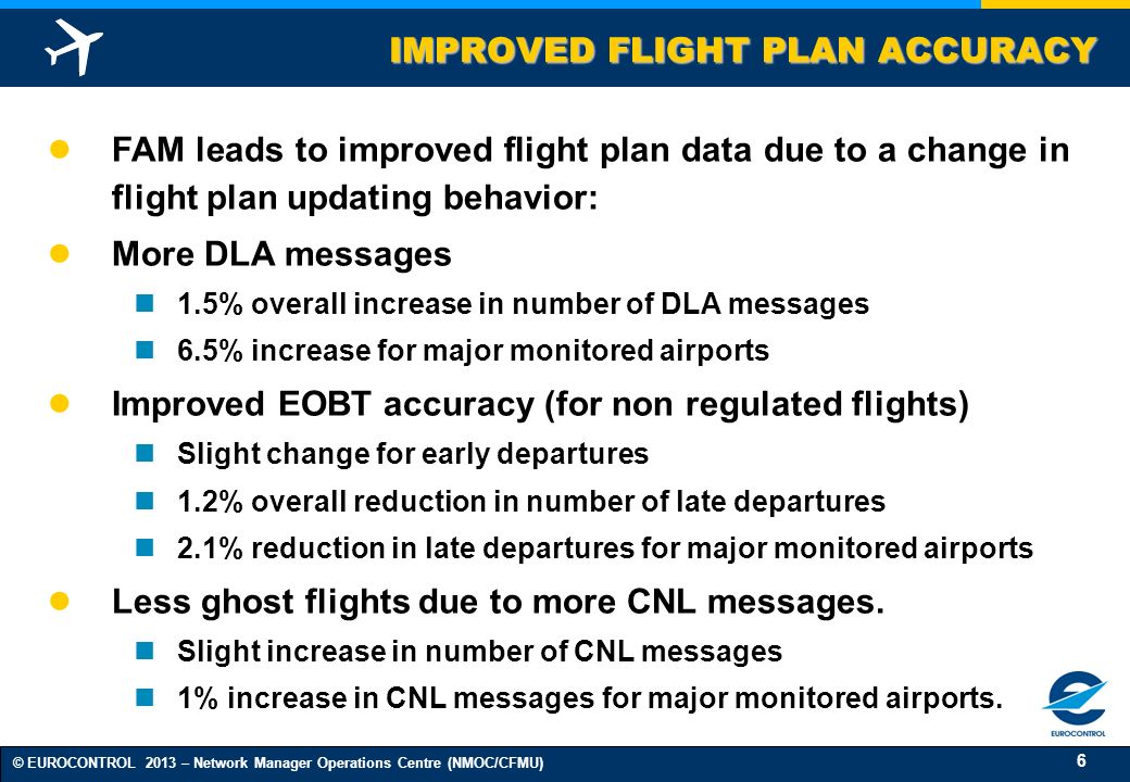 6 © EUROCONTROL 2013 – Network Manager Operations Centre (NMOC/CFMU) IMPROVED FLIGHT PLAN ACCURACY FAM leads to improved flight plan data due to a change in flight plan updating behavior: More DLA messages 1.5% overall increase in number of DLA messages 6.5% increase for major monitored airports Improved EOBT accuracy (for non regulated flights) Slight change for early departures 1.2% overall reduction in number of late departures 2.1% reduction in late departures for major monitored airports Less ghost flights due to more CNL messages.