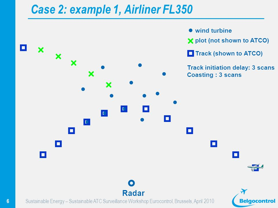 7 Sustainable Energy – Sustainable ATC Surveillance Workshop Eurocontrol, Brussels, April 2010 Radar Case 2: example 1, Fighter Approach wind turbine plot (not shown to ATCO) Track (shown to ATCO) Track initiation delay: 3 scans Coasting : 3 scans
