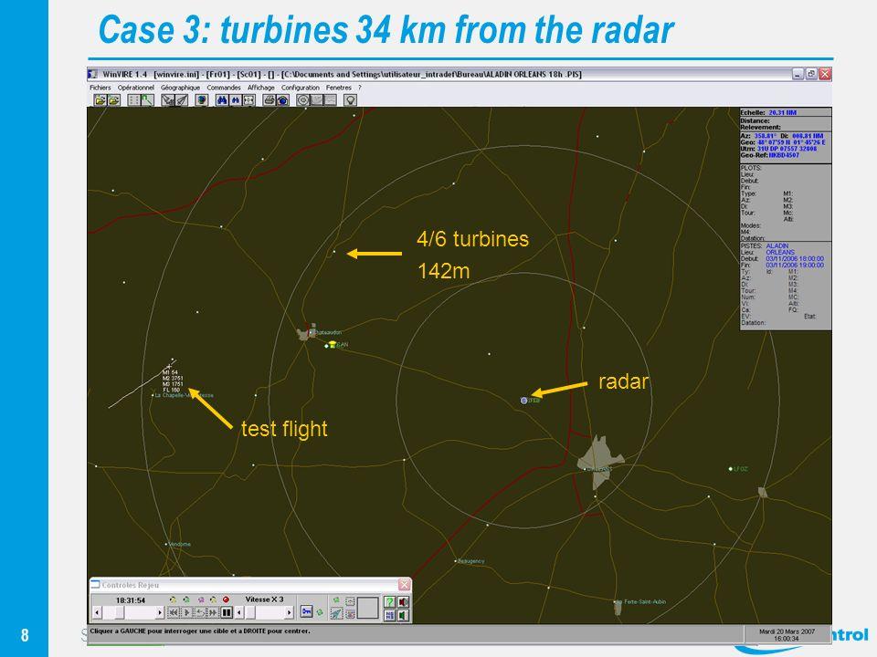 8 Sustainable Energy – Sustainable ATC Surveillance Workshop Eurocontrol, Brussels, April 2010 Case 3: turbines 34 km from the radar 4/6 turbines 142m