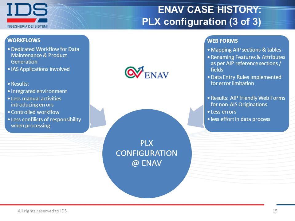 All rights reserved to IDS 15 ENAV CASE HISTORY: PLX configuration (3 of 3) PLX CONFIGURATION @ ENAV WORKFLOWS Dedicated Workflow for Data Maintenance