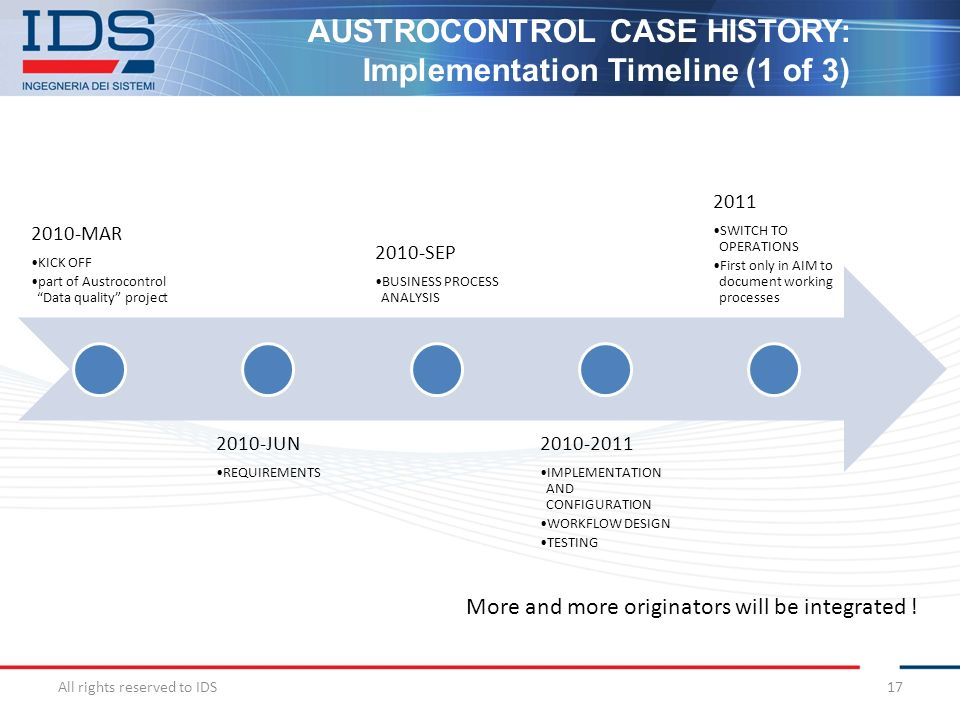 All rights reserved to IDS 17 AUSTROCONTROL CASE HISTORY: Implementation Timeline (1 of 3) 2010-MAR KICK OFF part of Austrocontrol Data quality projec