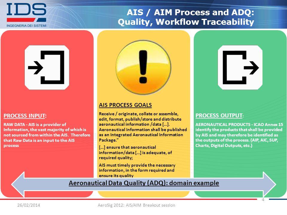 26/02/2014AeroSig 2012: AIS/AIM Breakout session 4 AIS / AIM Process and ADQ: Quality, Workflow Traceability Aeronautical Data Quality (ADQ): domain e