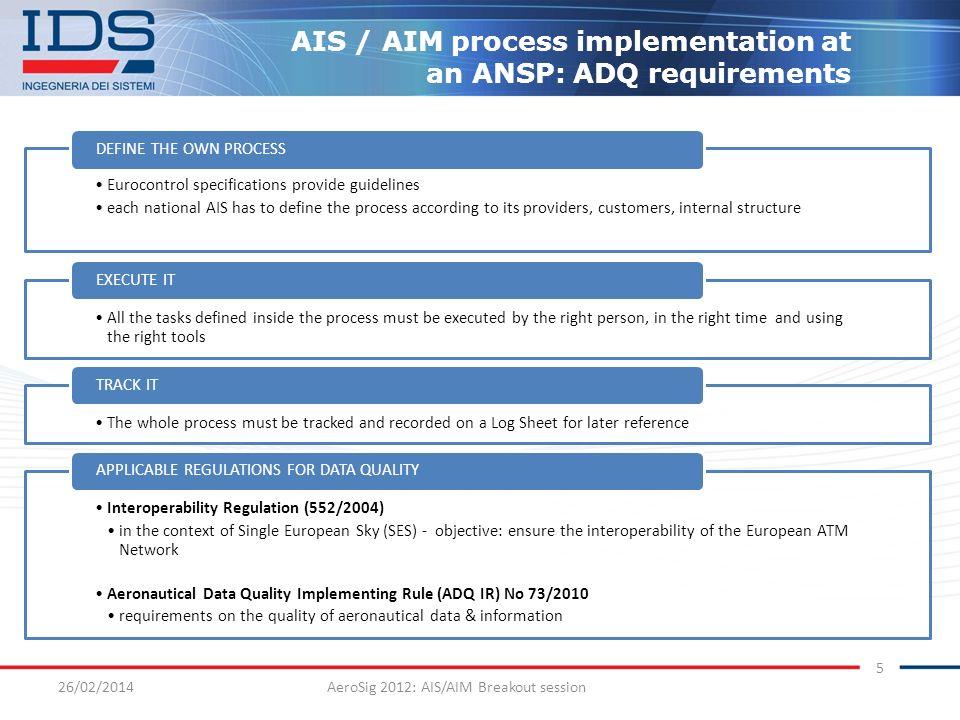 26/02/2014AeroSig 2012: AIS/AIM Breakout session 5 AIS / AIM process implementation at an ANSP: ADQ requirements Eurocontrol specifications provide gu