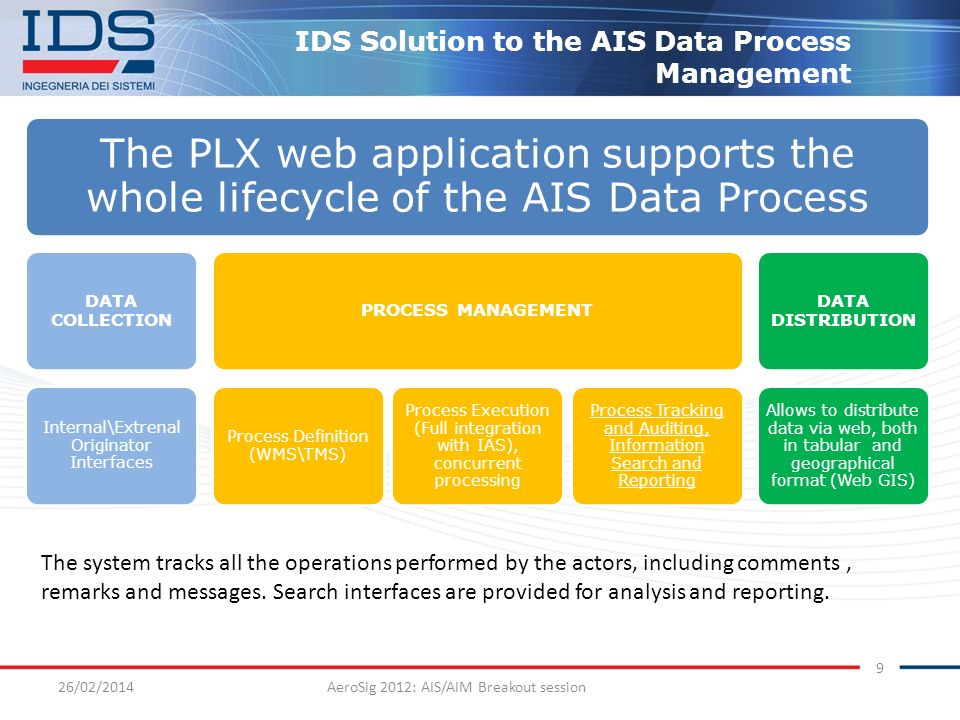 26/02/2014AeroSig 2012: AIS/AIM Breakout session 9 IDS Solution to the AIS Data Process Management The PLX web application supports the whole lifecycl
