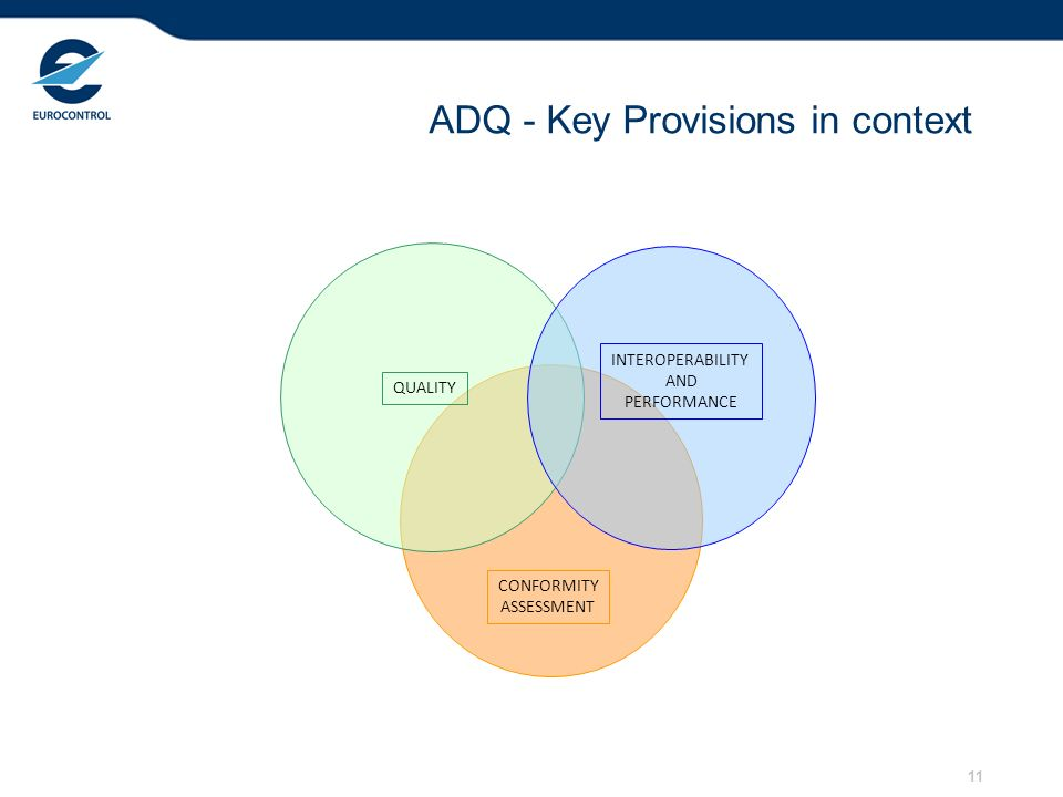 11 CONFORMITY ASSESSMENT QUALITY INTEROPERABILITY AND PERFORMANCE ADQ - Key Provisions in context