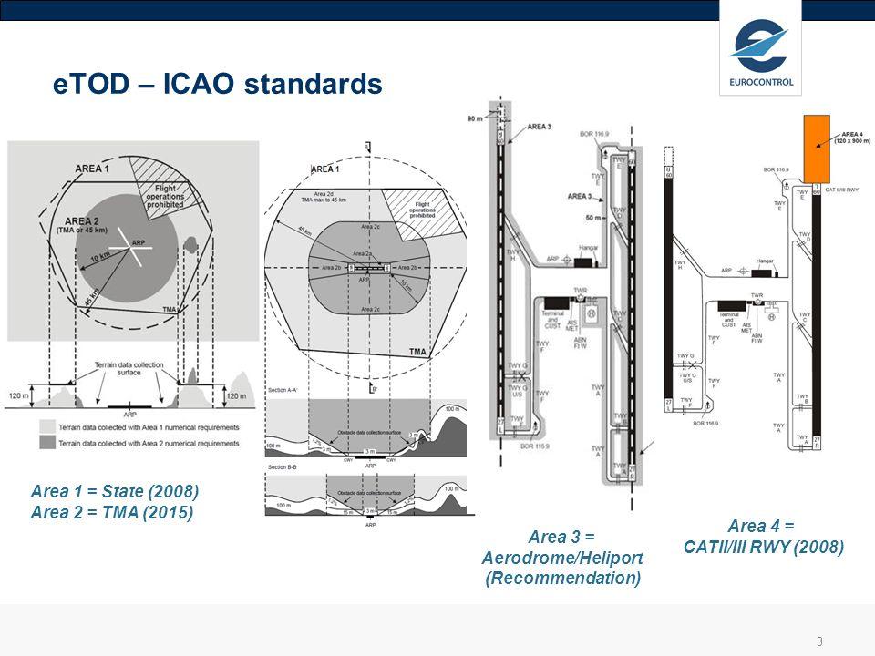 3 eTOD – ICAO standards Area 3 = Aerodrome/Heliport (Recommendation) Area 4 = CATII/III RWY (2008) Area 1 = State (2008) Area 2 = TMA (2015)