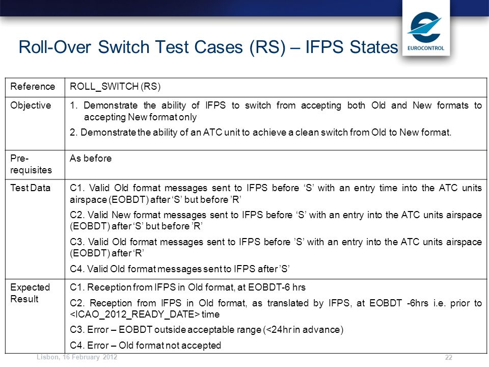 Lisbon, 16 February 2012 22 Roll-Over Switch Test Cases (RS) – IFPS States ReferenceROLL_SWITCH (RS) Objective1. Demonstrate the ability of IFPS to sw