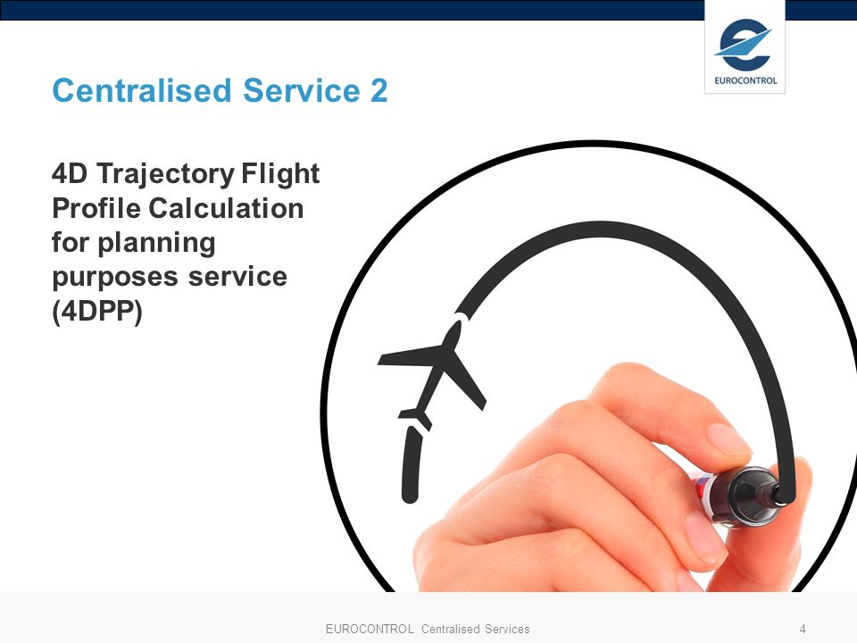 4 4 Centralised Service 2 4D Trajectory Flight Profile Calculation for planning purposes service (4DPP)