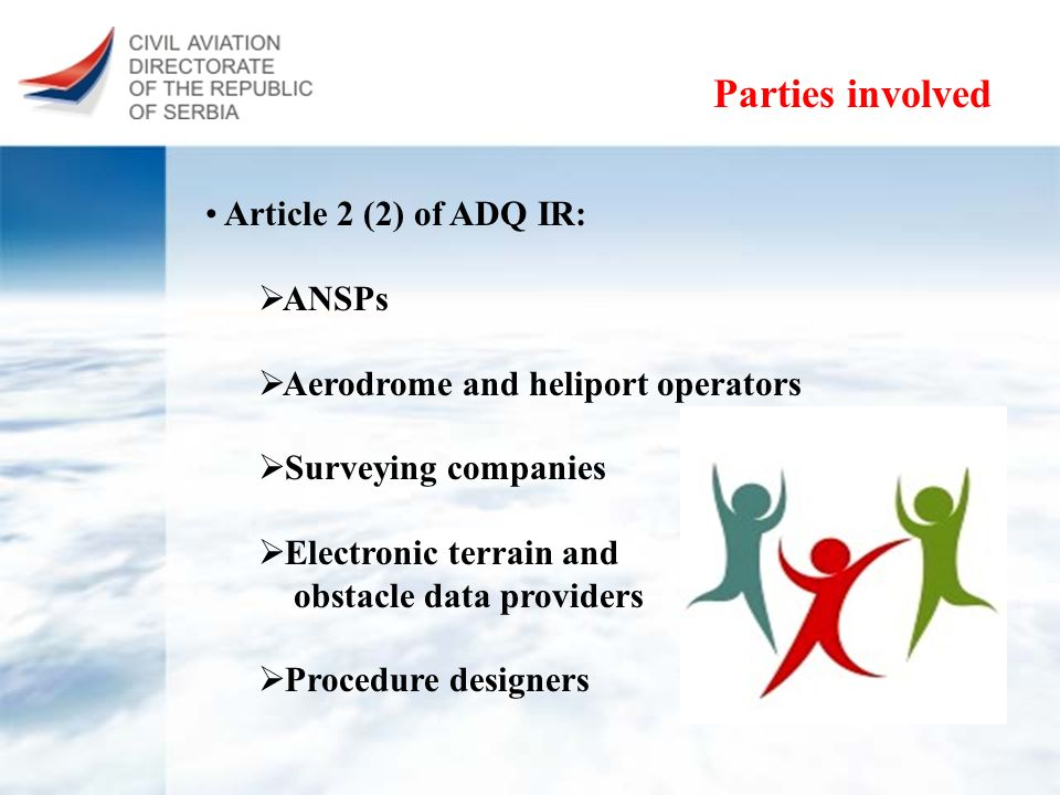 Parties involved Article 2 (2) of ADQ IR: ANSPs Aerodrome and heliport operators Surveying companies Electronic terrain and obstacle data providers Pr