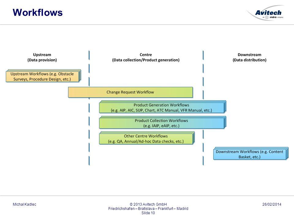 Workflows 26/02/2014Michal Kadlec © 2013 Avitech GmbH Friedrichshafen – Bratislava – Frankfurt – Madrid Slide 10