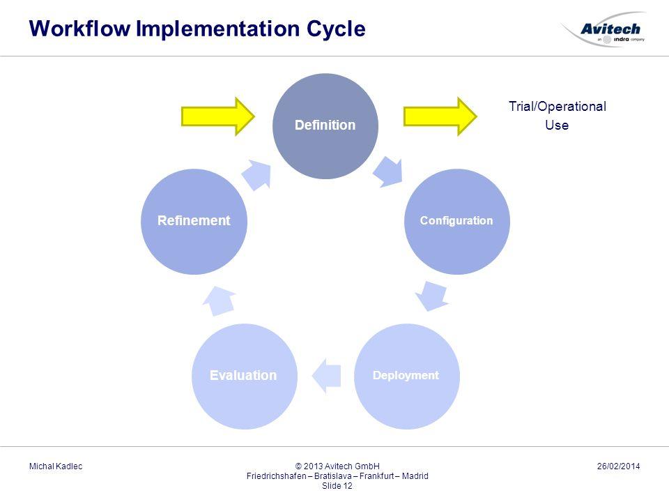 Workflow Implementation Cycle Definition Configuration Deployment EvaluationRefinement 26/02/2014Michal Kadlec © 2013 Avitech GmbH Friedrichshafen – B