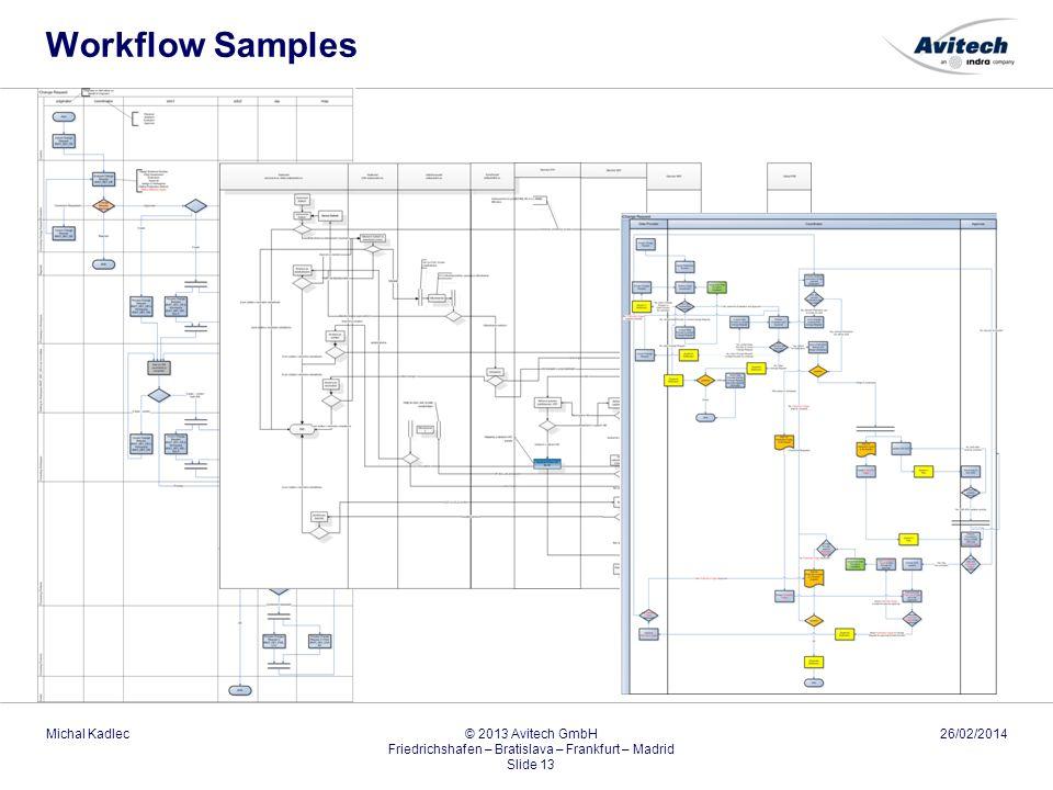 Workflow Samples 26/02/2014Michal Kadlec © 2013 Avitech GmbH Friedrichshafen – Bratislava – Frankfurt – Madrid Slide 13
