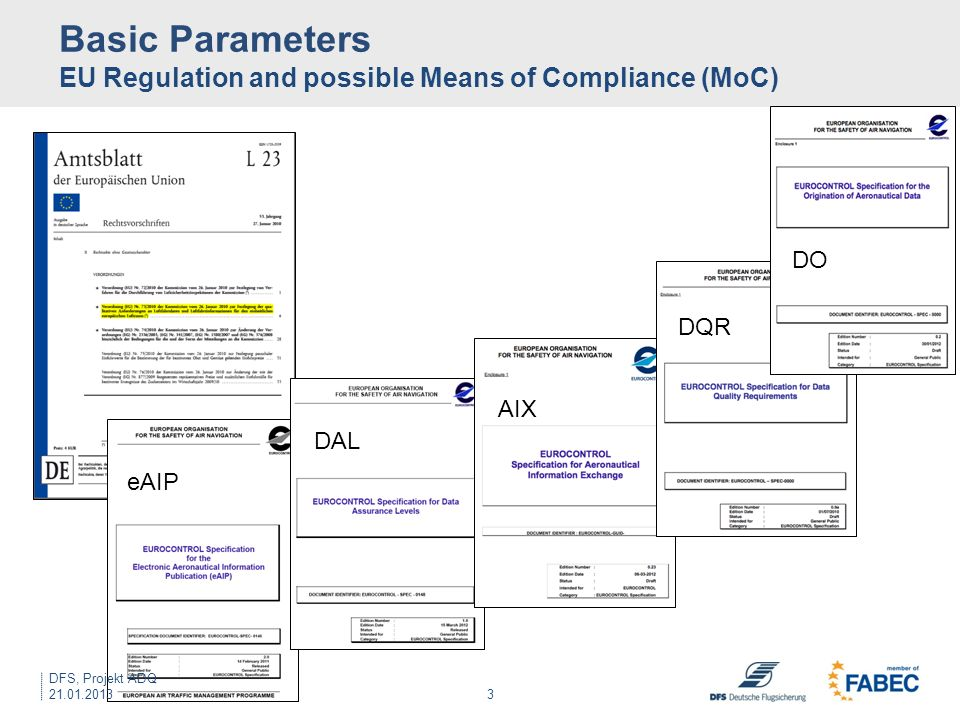 eAIP DAL AIX DQR DO 3 Basic Parameters EU Regulation and possible Means of Compliance (MoC) 21.01.2013 DFS, Projekt ADQ