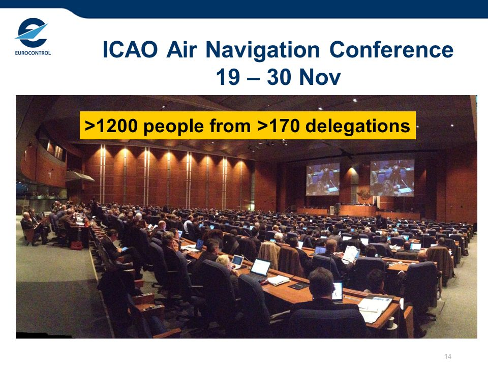 14 ICAO Air Navigation Conference 19 – 30 Nov >1200 people from >170 delegations