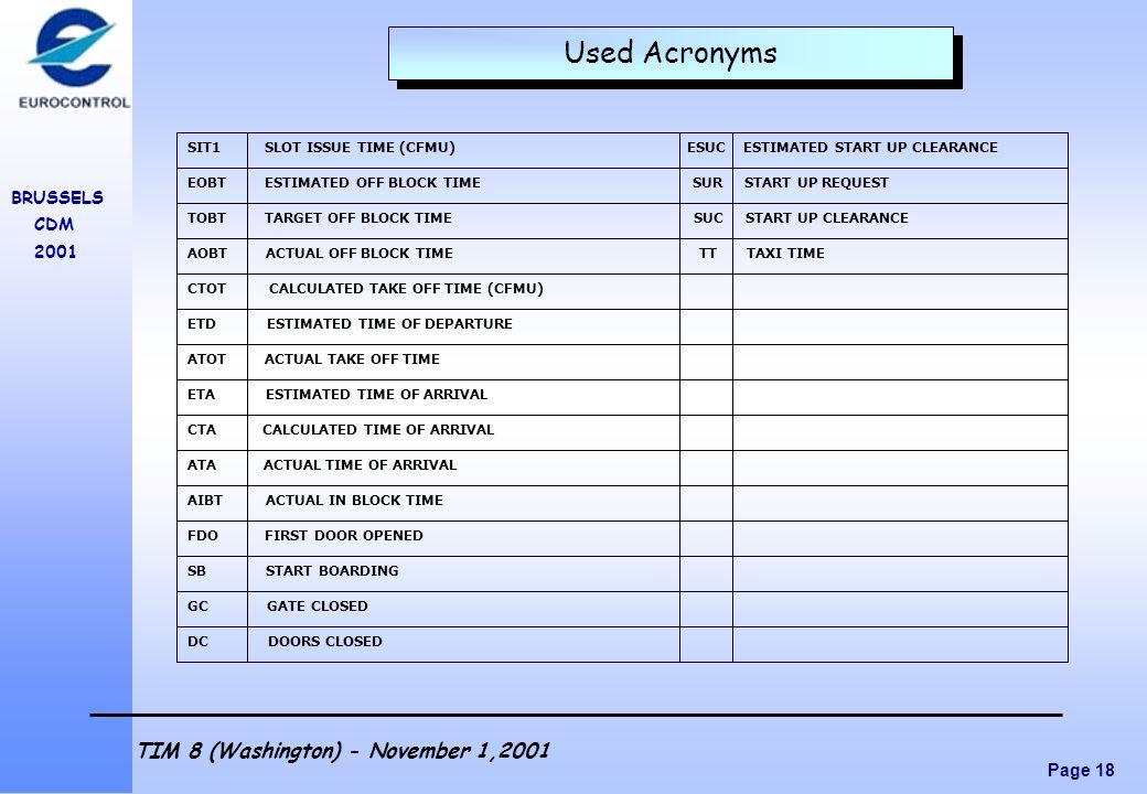 Page 18 BRUSSELS CDM 2001 TIM 8 (Washington) - November 1,2001 Used Acronyms SIT1 SLOT ISSUE TIME (CFMU) ESUC ESTIMATED START UP CLEARANCE EOBT ESTIMA