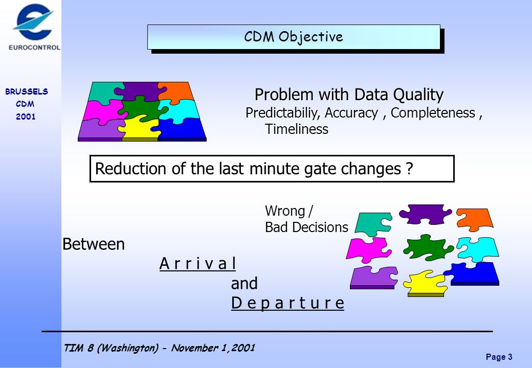 Page 14 BRUSSELS CDM 2001 TIM 8 (Washington) - November 1,2001 Existing Airport Central Data Base (CDB) Completeness Data Quality & Milestones Performance CDM Processes DATAREPOSITORYDATAREPOSITORY Firewall CFMU ATC Airport AOs Ground Handling BRUSSELSOther Site SLA BIAC Belgocontrol Sabena Other AOs Other Handlers CDM Contract Architecture