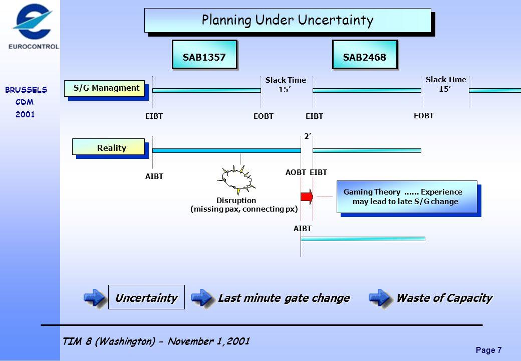 Page 7 BRUSSELS CDM 2001 TIM 8 (Washington) - November 1,2001 Last minute gate change Waste of Capacity Uncertainty Planning Under Uncertainty S/G Man