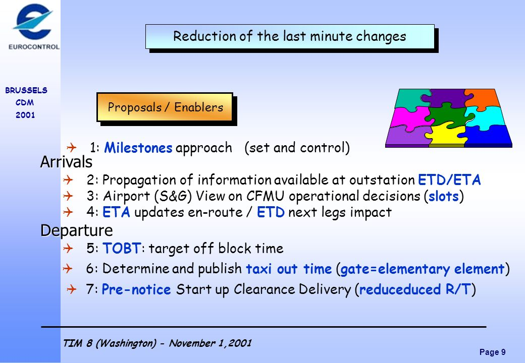 Page 9 BRUSSELS CDM 2001 TIM 8 (Washington) - November 1,2001 Reduction of the last minute changes Proposals / Enablers 1: Milestones approach (set an