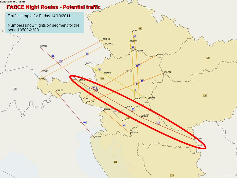 FABCE – Potential Traffic on Night Segments if available H24 Traffic sample for Friday 14/10/2011 Numbers show flights on segment for the period