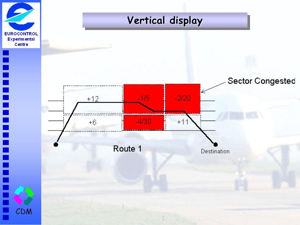 CDM Vertical display