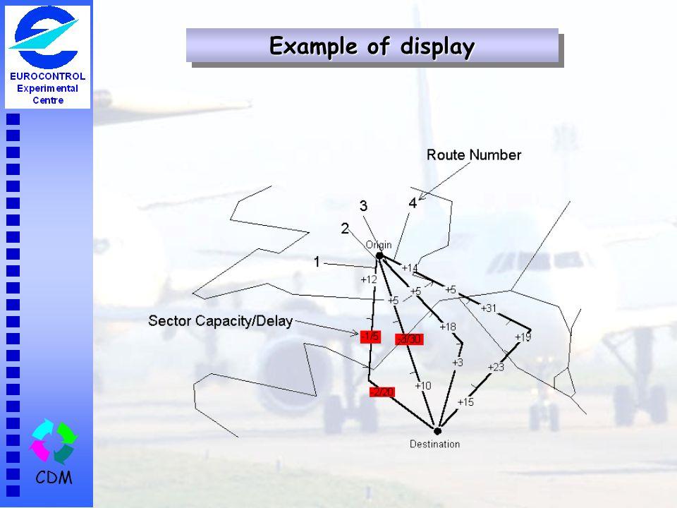 CDM Example of display