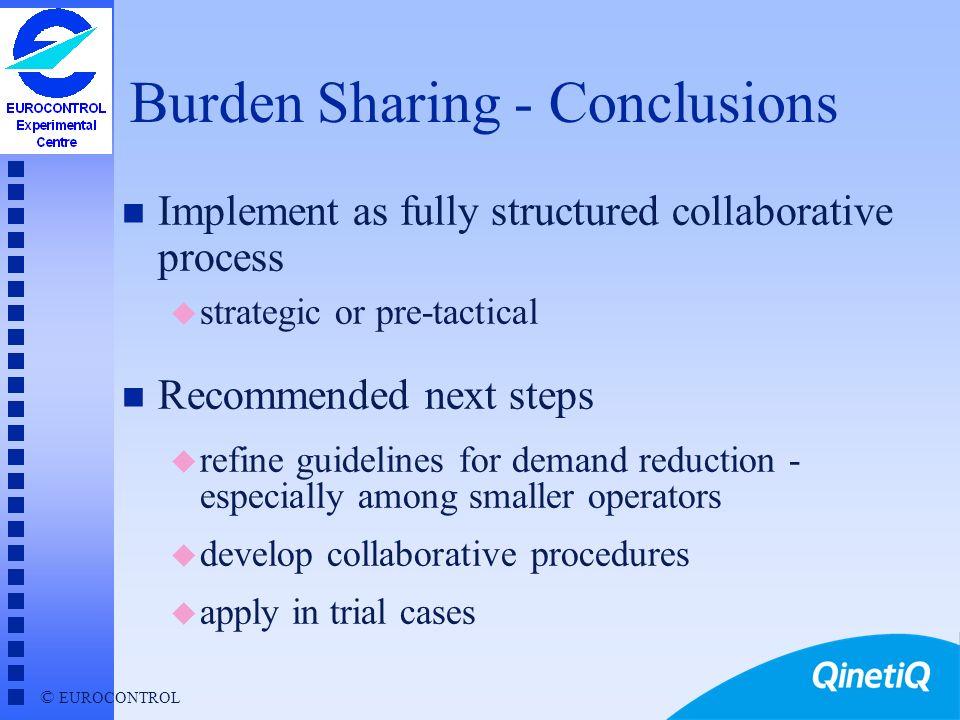 © EUROCONTROL n Trade-off of demand cut and delay saved Burden Sharing