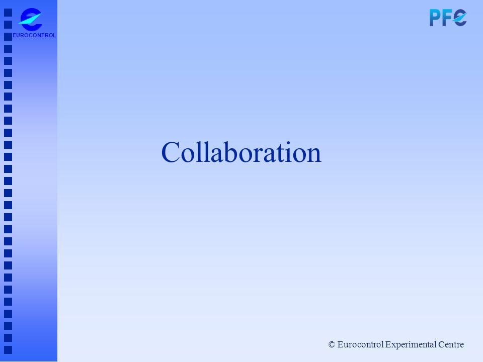 © Eurocontrol Experimental Centre EUROCONTROL Collaboration