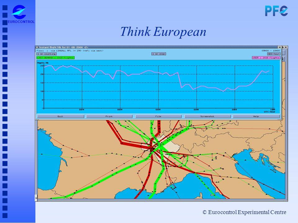 © Eurocontrol Experimental Centre EUROCONTROL Think European