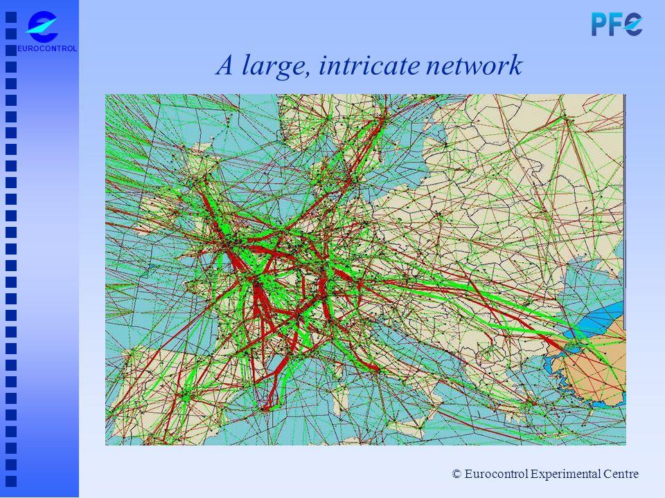 © Eurocontrol Experimental Centre EUROCONTROL A large, intricate network