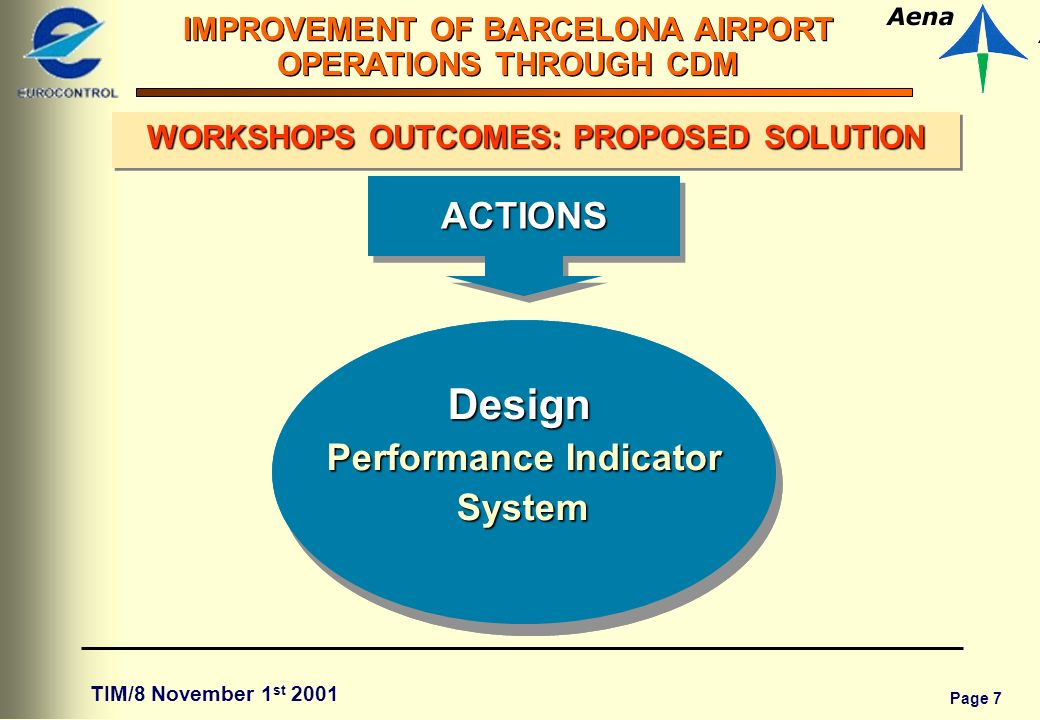 Page 7 IMPROVEMENT OF BARCELONA AIRPORT OPERATIONS THROUGH CDM TIM/8 November 1 st WORKSHOPS OUTCOMES: PROPOSED SOLUTION Design Performance Indicator System System Design Performance Indicator System System ACTIONSACTIONS