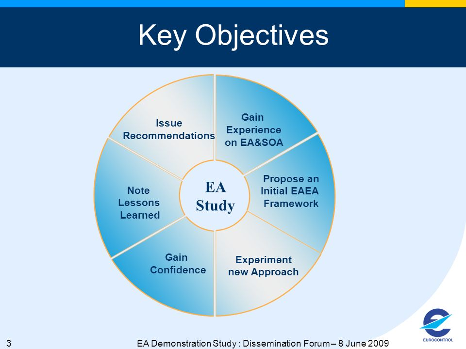 3EA Demonstration Study : Dissemination Forum – 8 June 2009 Issue Recommendations Gain Experience on EA&SOA Note Lessons Learned Propose an Initial EA