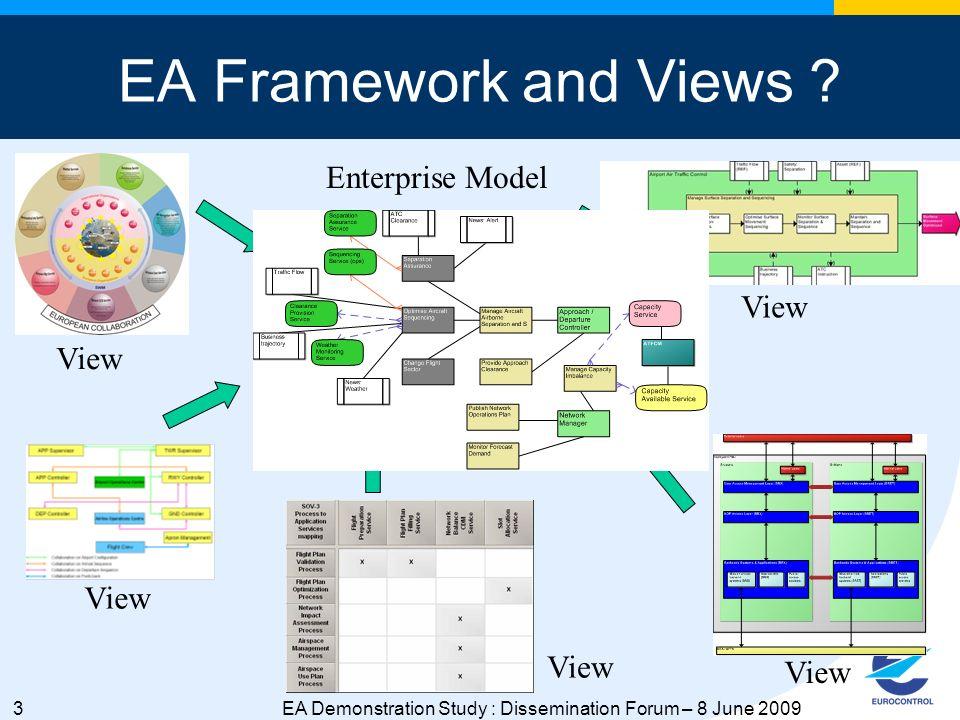14EA Demonstration Study : Dissemination Forum – 8 June 2009 OV-7: Information Model