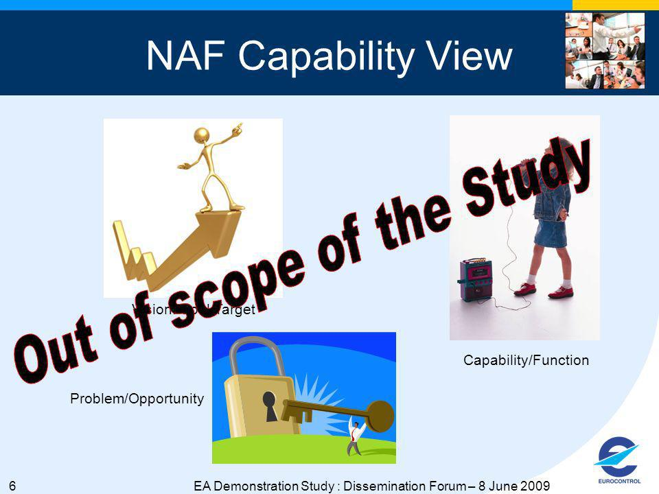 6EA Demonstration Study : Dissemination Forum – 8 June 2009 NAF Capability View Vision: Goal/Target Capability/Function Problem/Opportunity